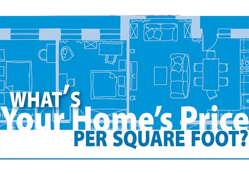 What's your Home's Price per Square Foot?